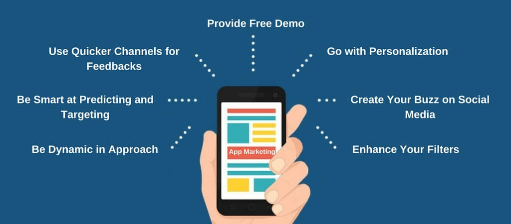 mobile apps marketing approaches