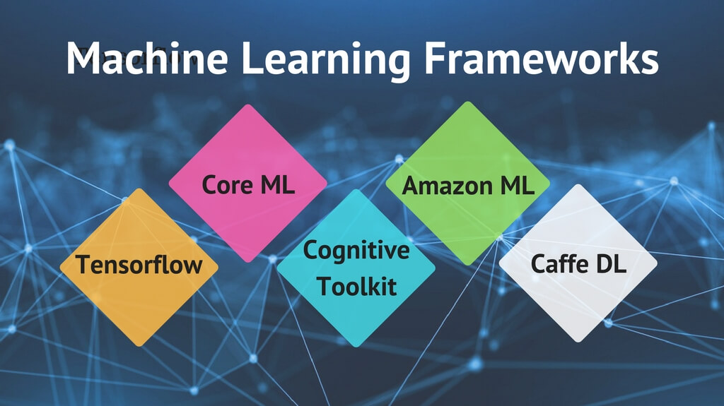 Machine Learning Frameworks for developing apps