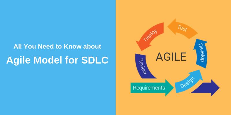 Agile Model for SDLC